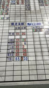 橫白縱走 - 台中 和平 2017 11 12