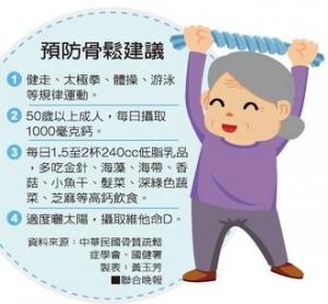 【健康】健走要加速 提升骨密度