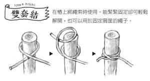 【戶外百科】常用繩結(下)