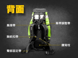 【裝備】六個步驟,教你輕鬆背重裝
